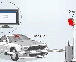 Парковочное решение 5-6м RFID с программным обеспечением (комплект)